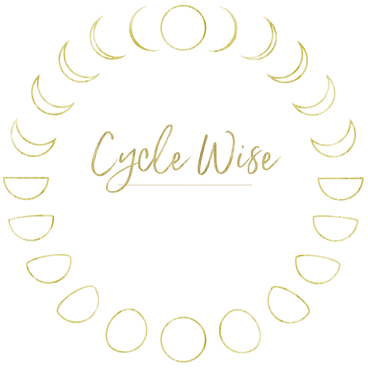Cycle Wise Podcast header